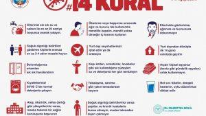 Yeni Koronavirüs Riskine Karşı 14 Kural Sağlık Bakanlığı Yeni Koronavirüs (Covid-19) hastalığı Bilgilendirmesi